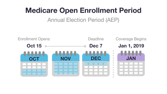Medicare Enrollment Guide 2018-2019